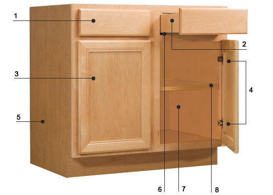 Replacement Doors Cardell Cabinets Replacement Doors