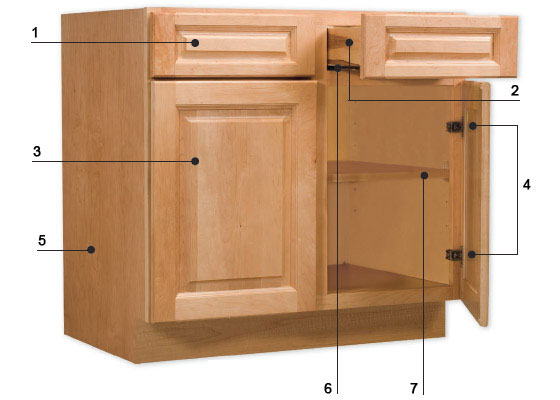 Cabinet Features Dalco Home Remodeling Serving Missouri